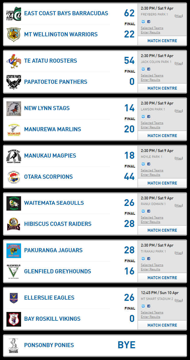 Sharman Rd1 Results.png